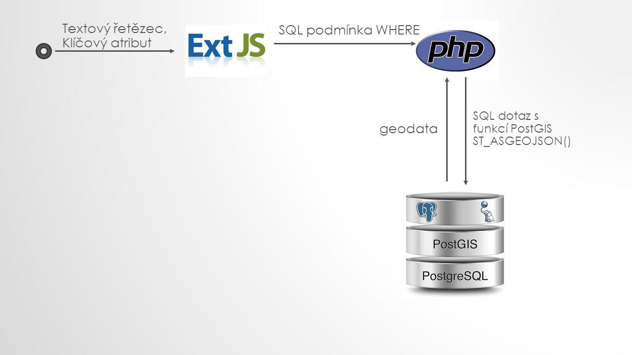Textový řetězec, SQL podmínka WHERE Klíčový atribut geodata