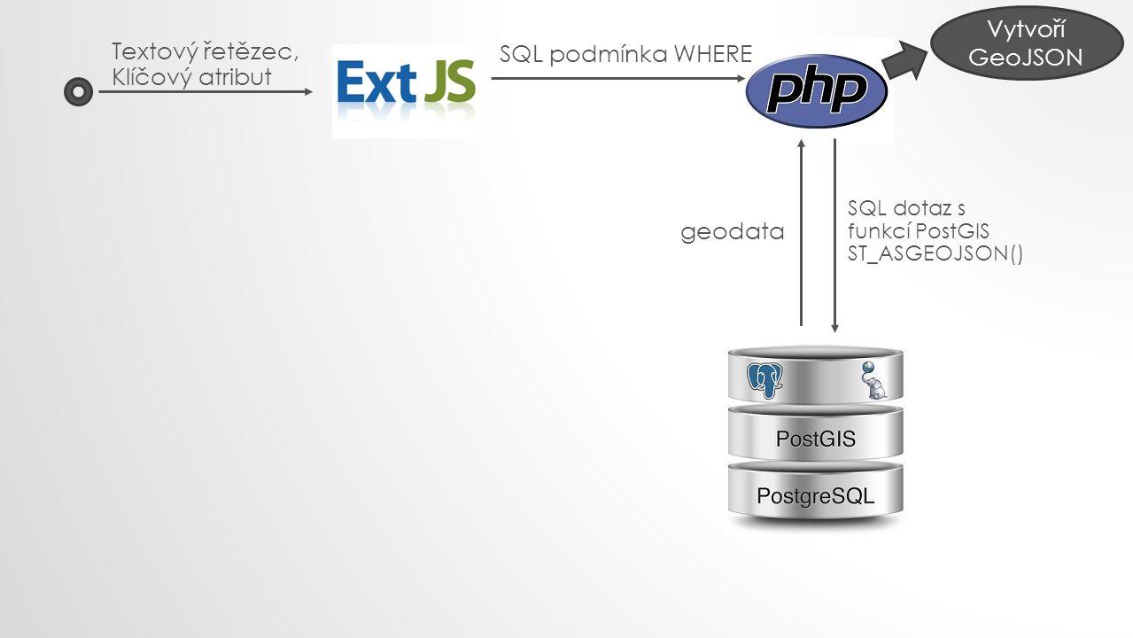 Vytvoří GeoJSON Textový řetězec, SQL podmínka WHERE Klíčový atribut