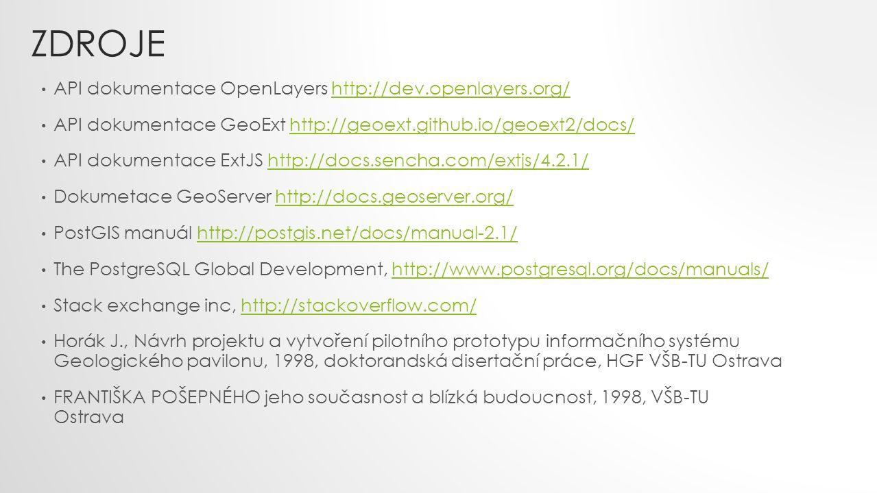 Zdroje API dokumentace OpenLayers http://dev.openlayers.org/