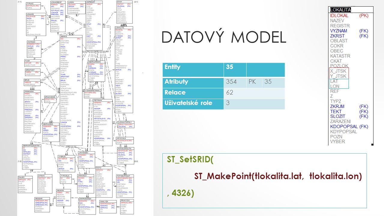 DATOVÝ MODEL ST_SetSRID( ST_MakePoint(tlokalita.lat, tlokalita.lon)