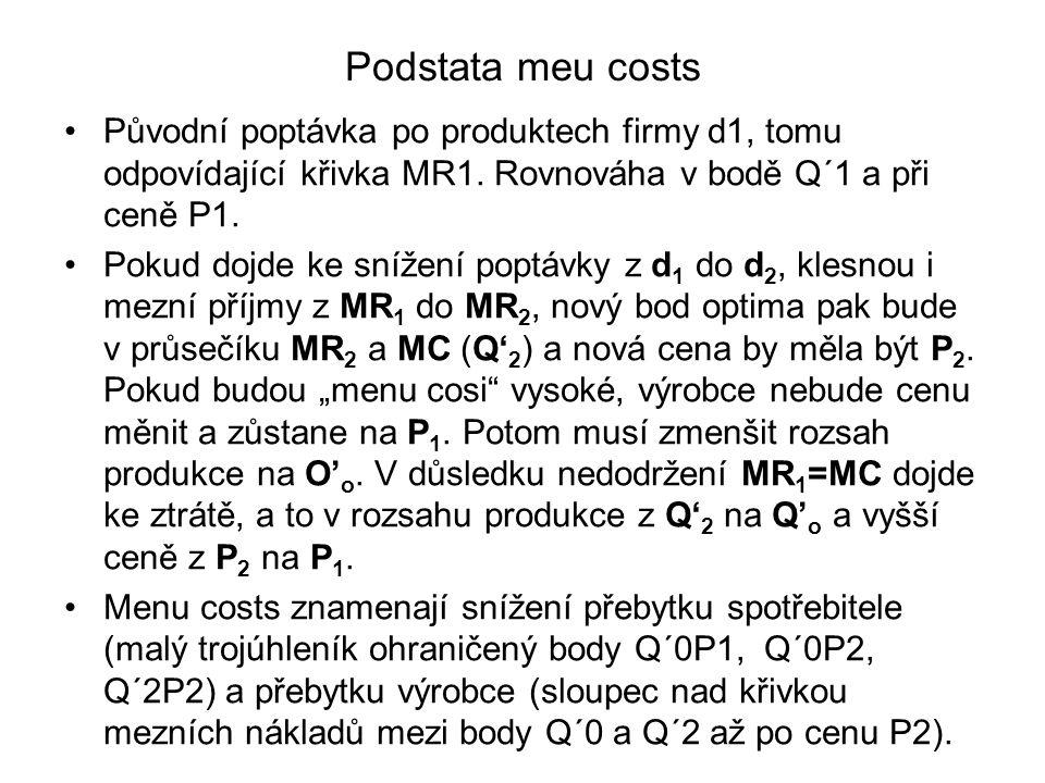 Podstata meu costs Původní poptávka po produktech firmy d1, tomu odpovídající křivka MR1. Rovnováha v bodě Q´1 a při ceně P1.