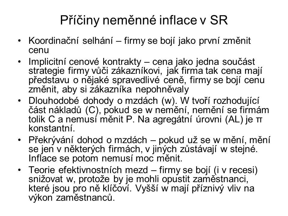 Příčiny neměnné inflace v SR