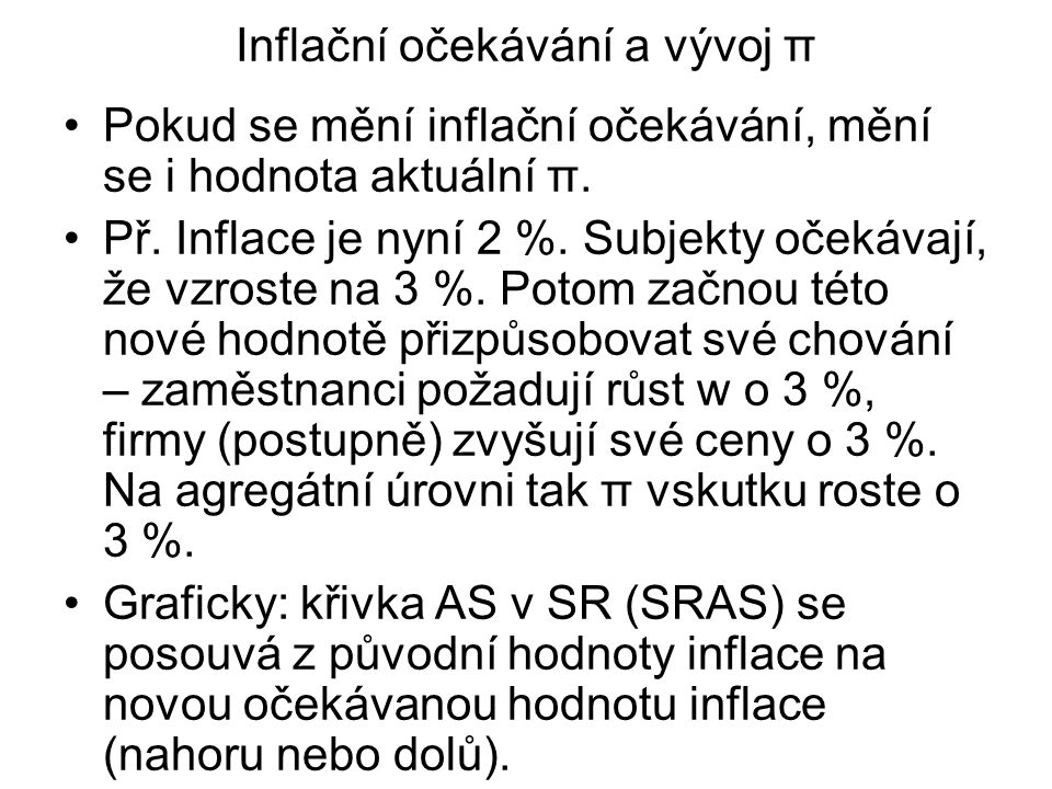 Inflační očekávání a vývoj π