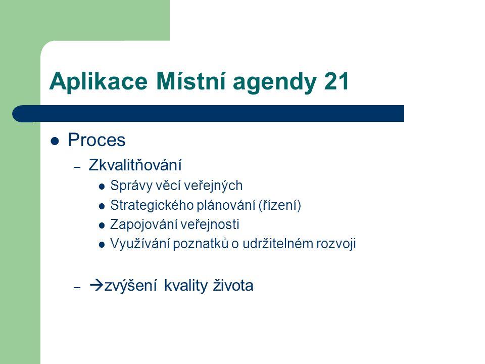 Aplikace Místní agendy 21