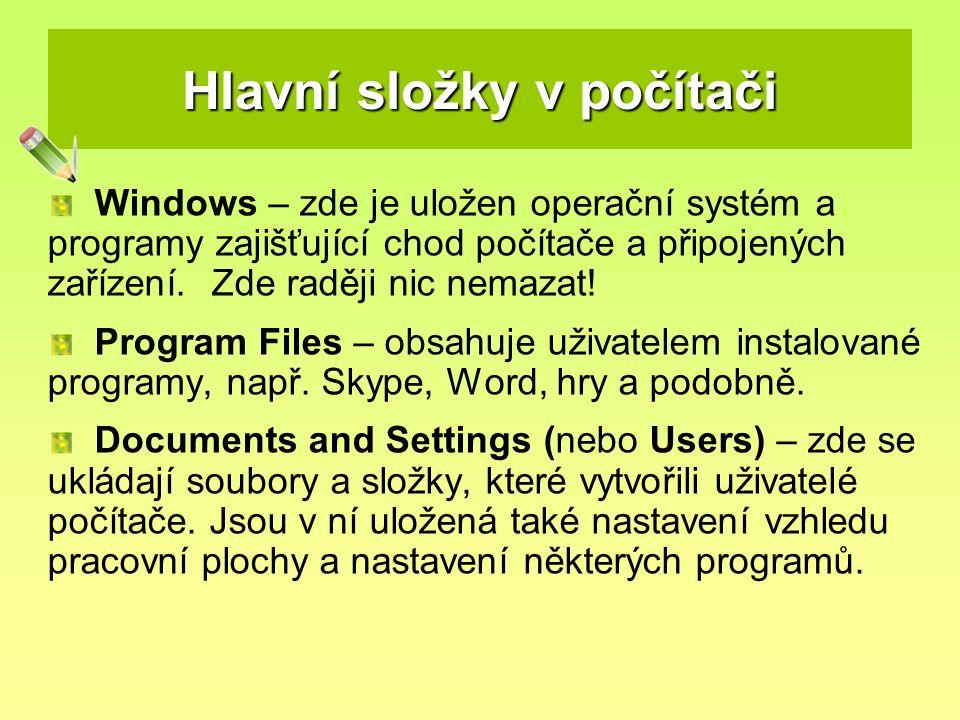 Hlavní složky v počítači
