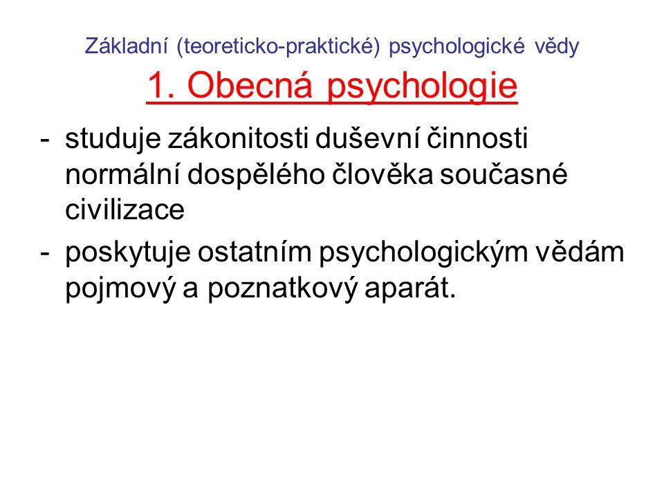 poskytuje ostatním psychologickým vědám pojmový a poznatkový aparát.