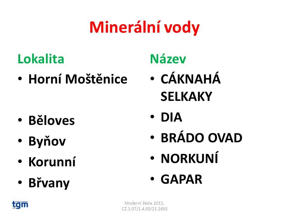 Minerální vody Lokalita Název Horní Moštěnice Běloves Byňov Korunní