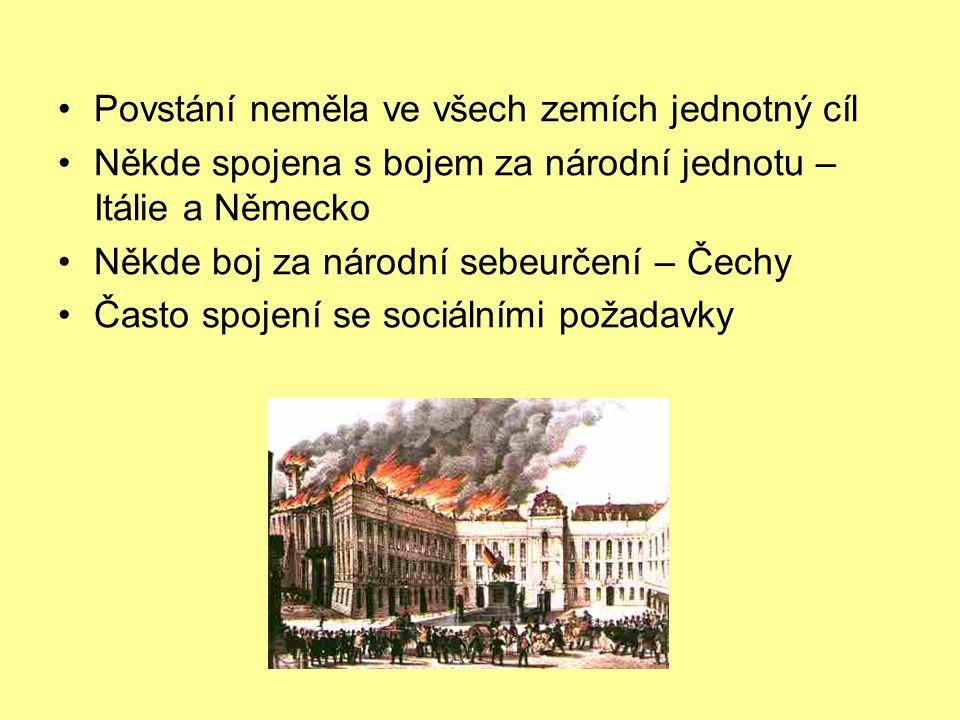 Povstání neměla ve všech zemích jednotný cíl