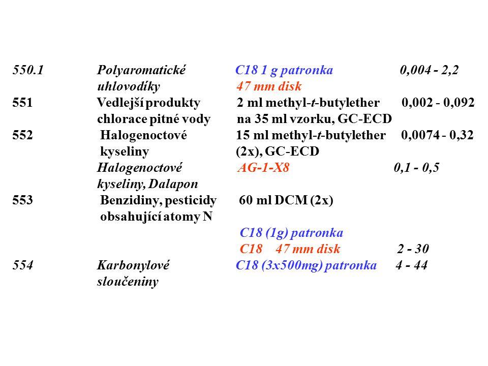 550.1 Polyaromatické C18 1 g patronka 0,004 - 2,2