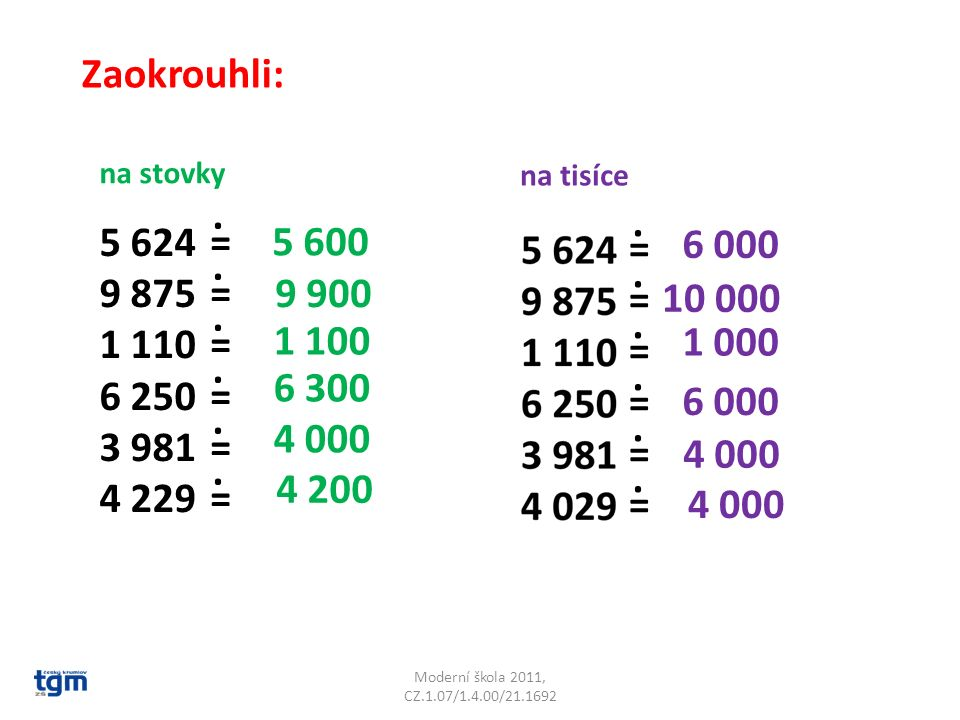 Zaokrouhli: na stovky. na tisíce. . . 5 624. 9 875. 1 110. 6 250. 3 981. 4 229. = 5 600.