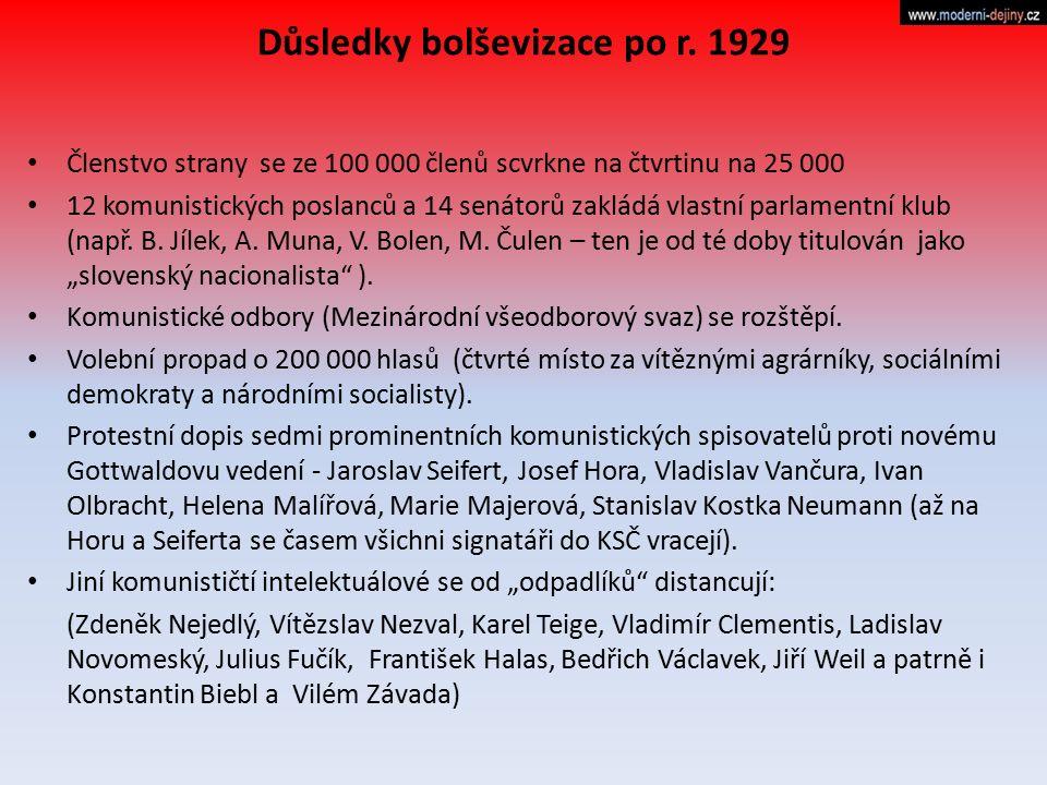 Důsledky bolševizace po r. 1929
