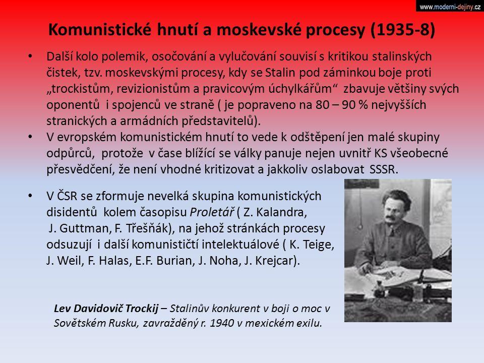 Komunistické hnutí a moskevské procesy (1935-8)