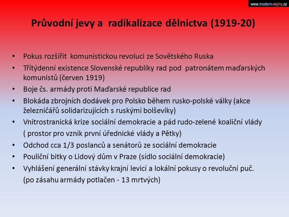 Průvodní jevy a radikalizace dělnictva (1919-20)
