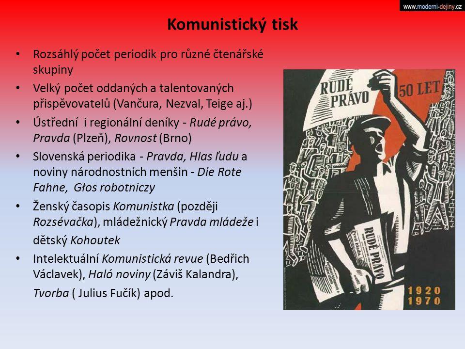 Komunistický tisk Rozsáhlý počet periodik pro různé čtenářské skupiny