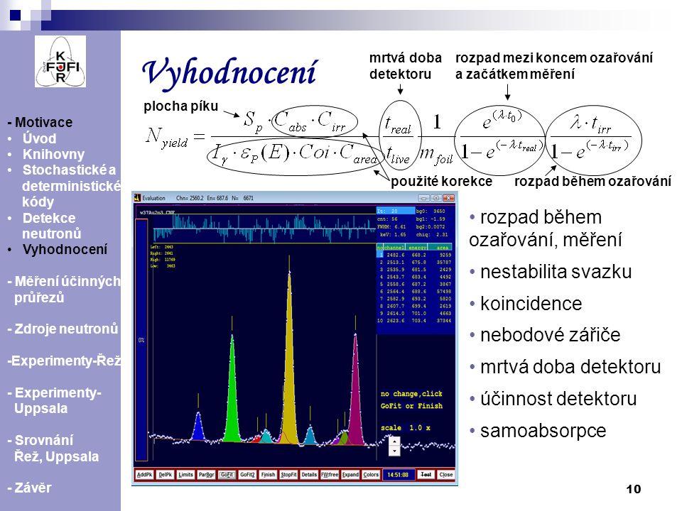 Vyhodnocení rozpad během ozařování, měření nestabilita svazku