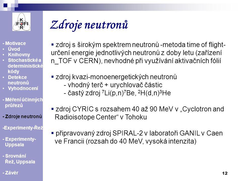 Zdroje neutronů - Motivace. Úvod. Knihovny. Stochastické a. deterministické. kódy. Detekce. neutronů.