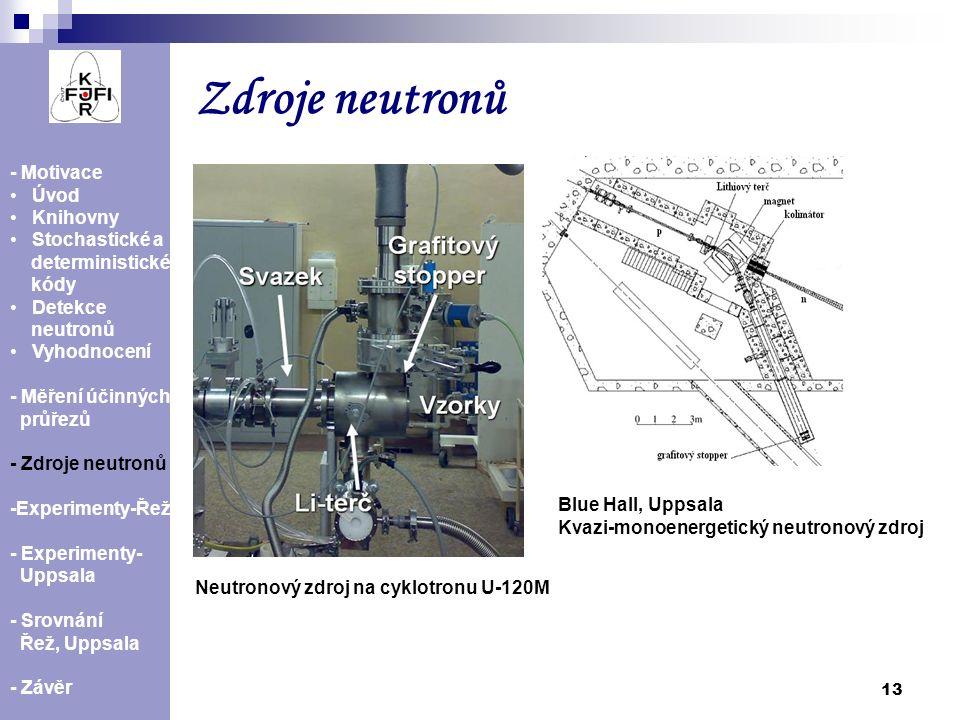 Zdroje neutronů - Motivace Úvod Knihovny Stochastické a