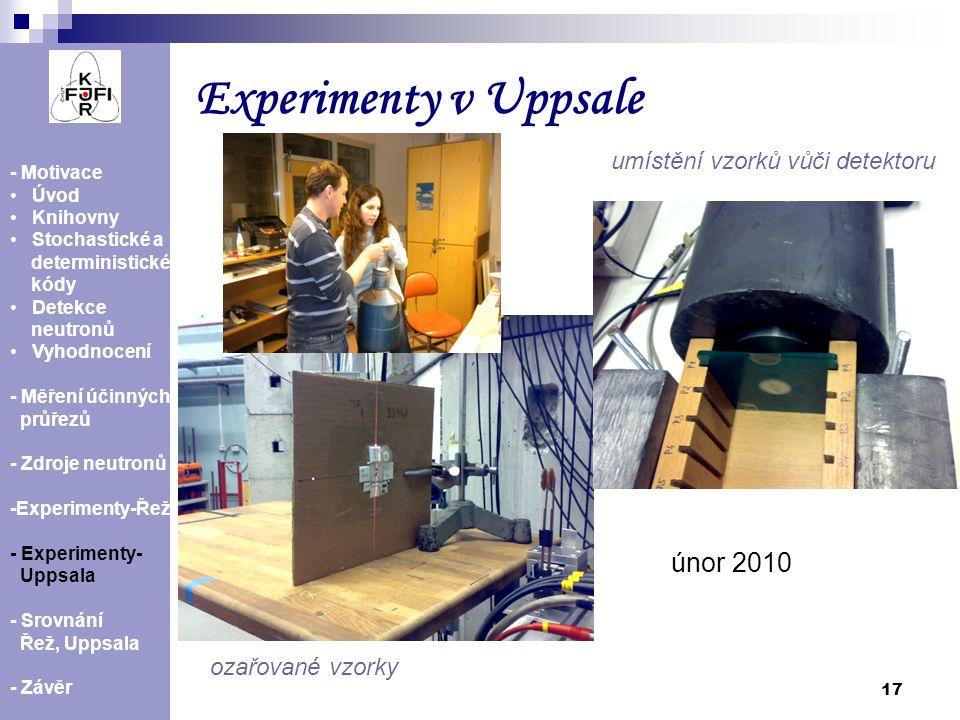 Experimenty v Uppsale únor 2010 umístění vzorků vůči detektoru