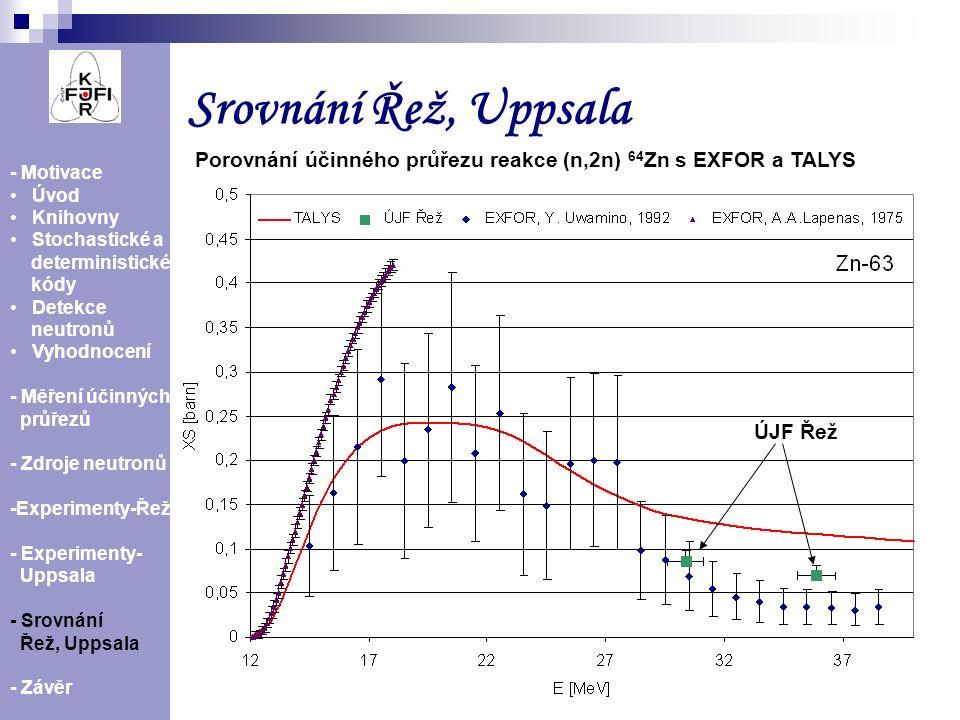 Srovnání Řež, Uppsala Porovnání účinného průřezu reakce (n,2n) 64Zn s EXFOR a TALYS. - Motivace. Úvod.