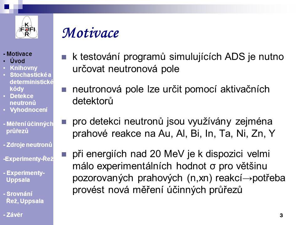 Motivace - Motivace. Úvod. Knihovny. Stochastické a. deterministické. kódy. Detekce. neutronů.