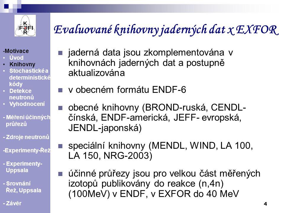 Evaluované knihovny jaderných dat x EXFOR