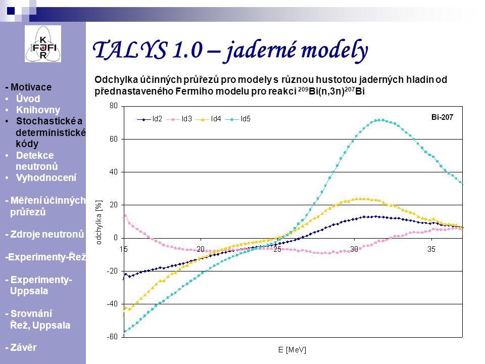 TALYS 1.0 – jaderné modely Odchylka účinných průřezů pro modely s různou hustotou jaderných hladin od.