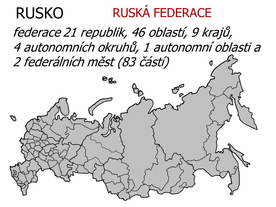 RUSKO RUSKÁ FEDERACE.