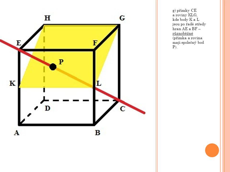 g) přímky CE a roviny KLG, kde body K a L jsou po řadě středy hran AE a BF – různoběžné (přímka a rovina mají společný bod P).