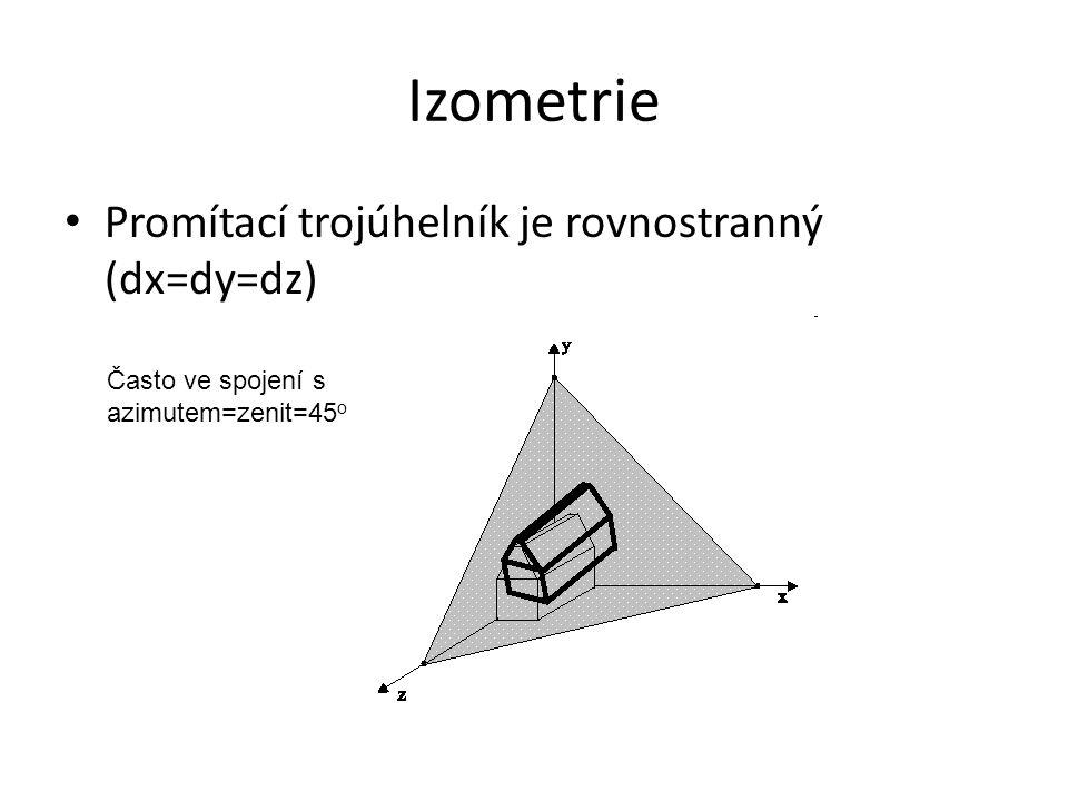 Izometrie Promítací trojúhelník je rovnostranný (dx=dy=dz)