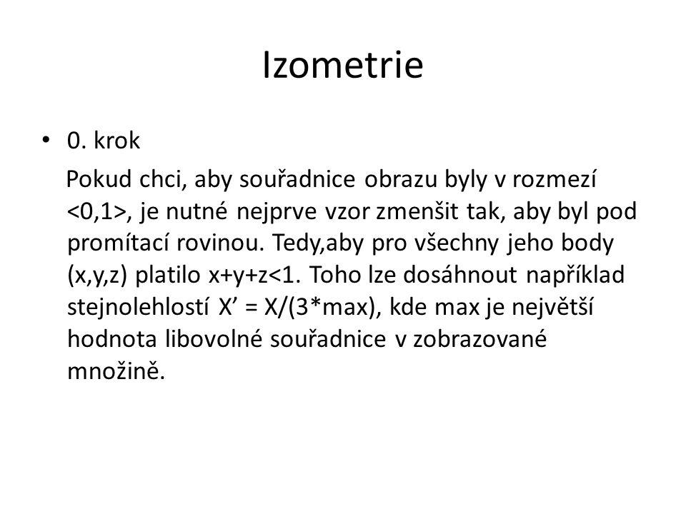 Izometrie 0. krok.