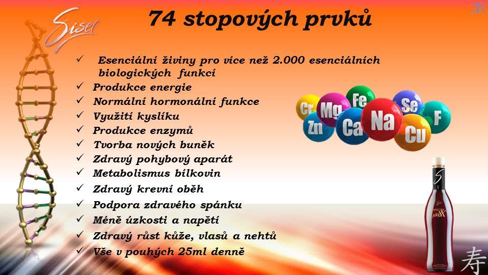 74 stopových prvků Esenciální živiny pro více než 2.000 esenciálních