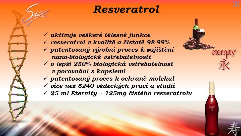 Resveratrol aktivuje veškeré tělesné funkce