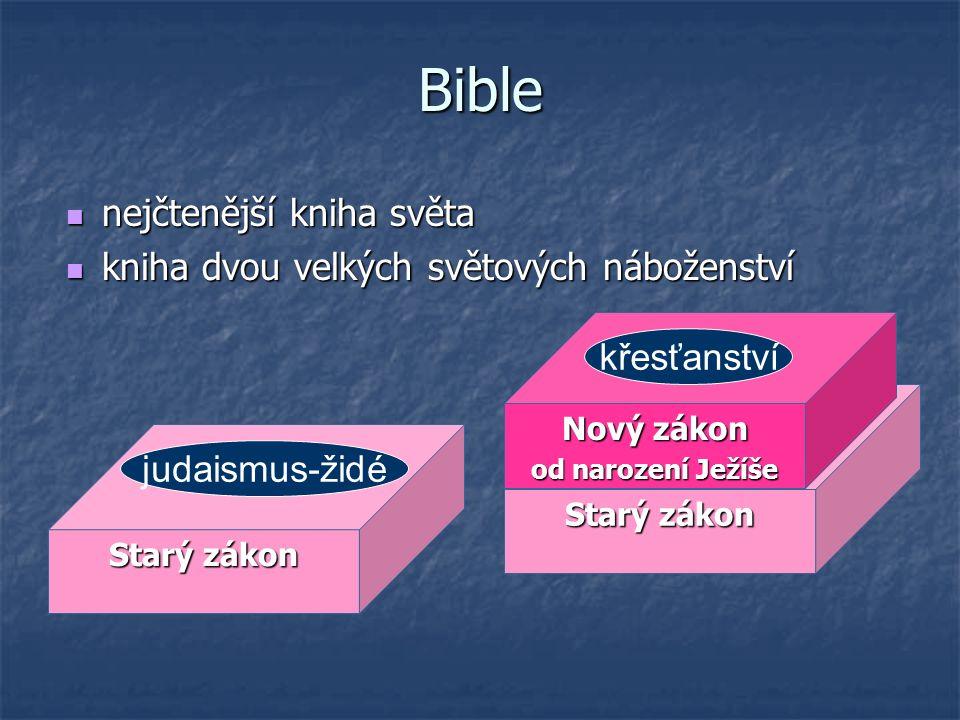 Bible nejčtenější kniha světa kniha dvou velkých světových náboženství