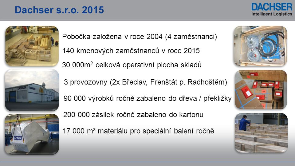 Dachser s.r.o. 2015 Pobočka založena v roce 2004 (4 zaměstnanci)