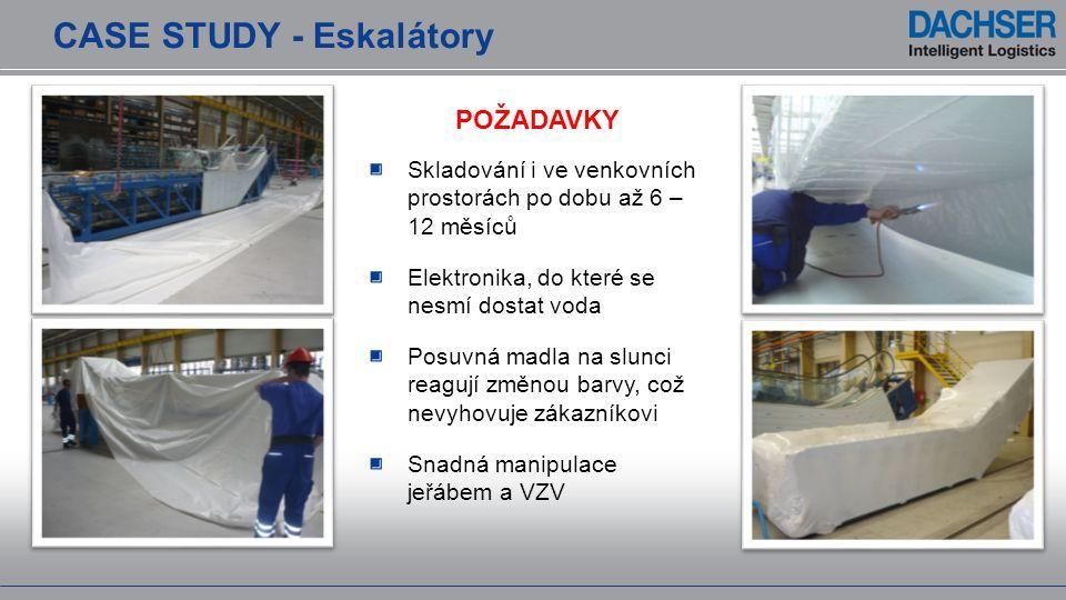 CASE STUDY - Eskalátory