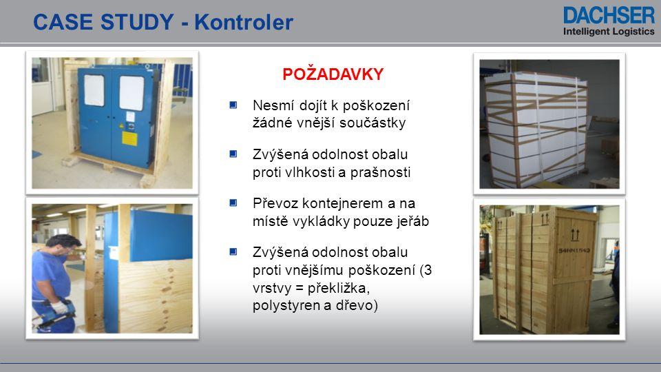 CASE STUDY - Kontroler POŽADAVKY