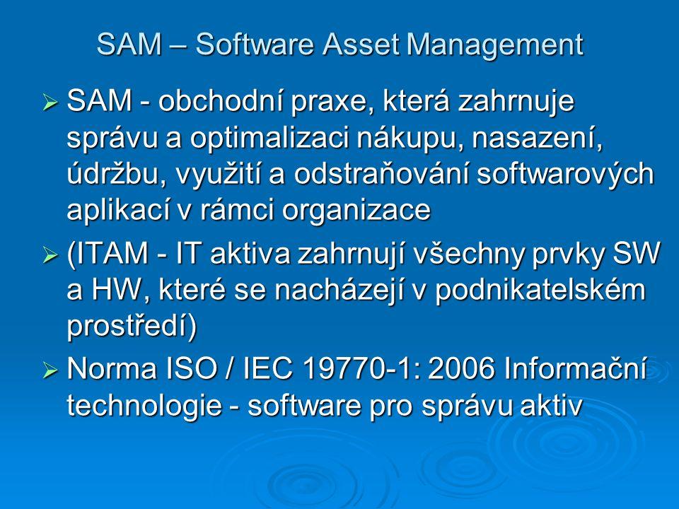 SAM – Software Asset Management
