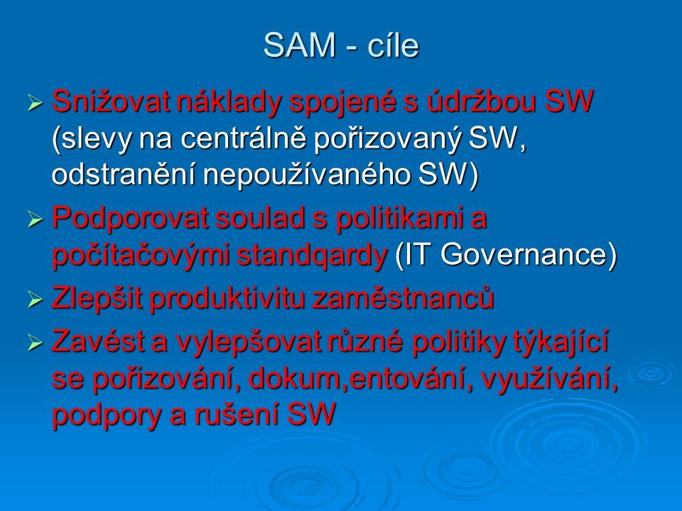 SAM - cíle Snižovat náklady spojené s údržbou SW (slevy na centrálně pořizovaný SW, odstranění nepoužívaného SW)