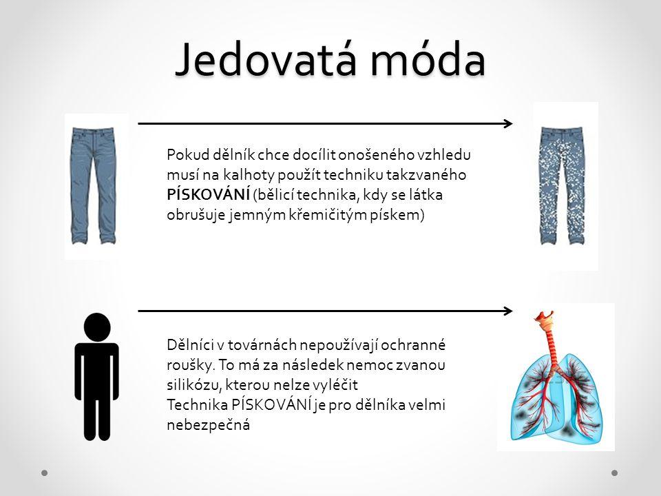 Jedovatá móda