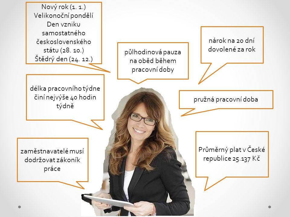 Den vzniku samostatného československého státu (28. 10.)