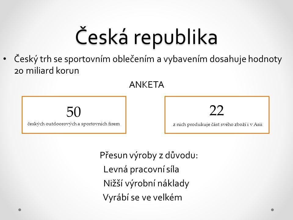 Česká republika Český trh se sportovním oblečením a vybavením dosahuje hodnoty 20 miliard korun. ANKETA.