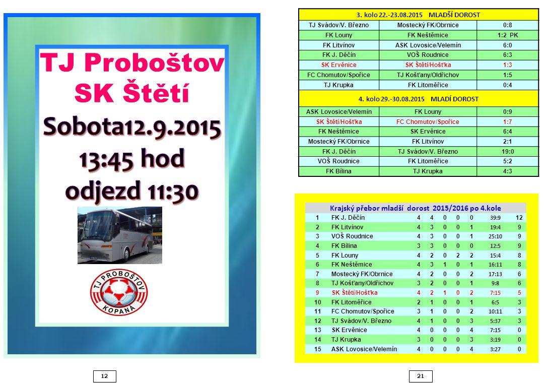 Krajský přebor mladší dorost 2015/2016 po 4.kole