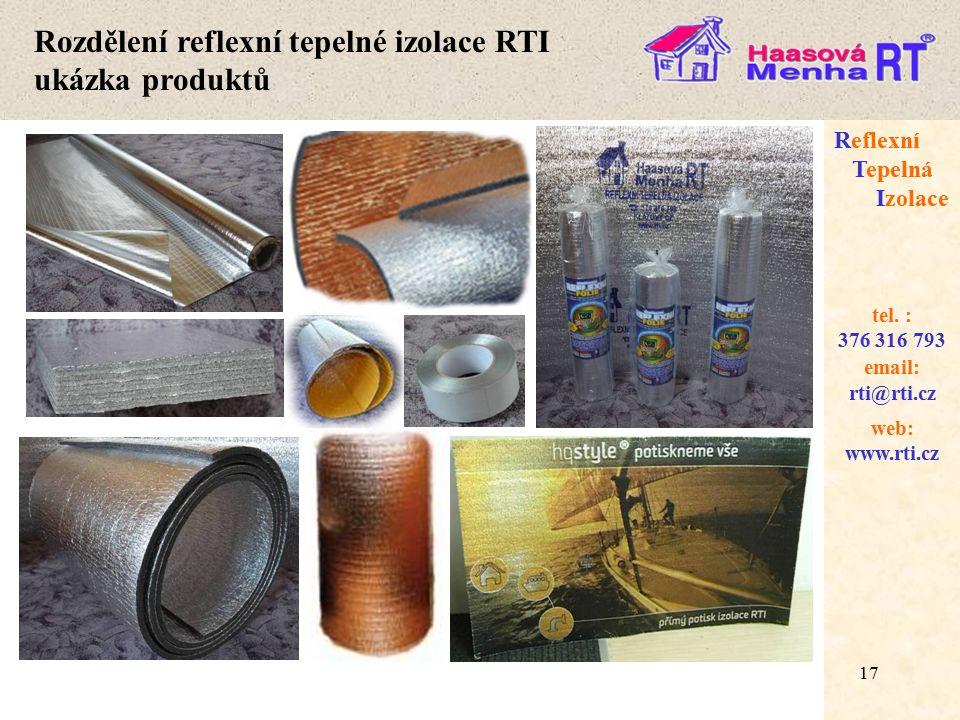 Rozdělení reflexní tepelné izolace RTI ukázka produktů