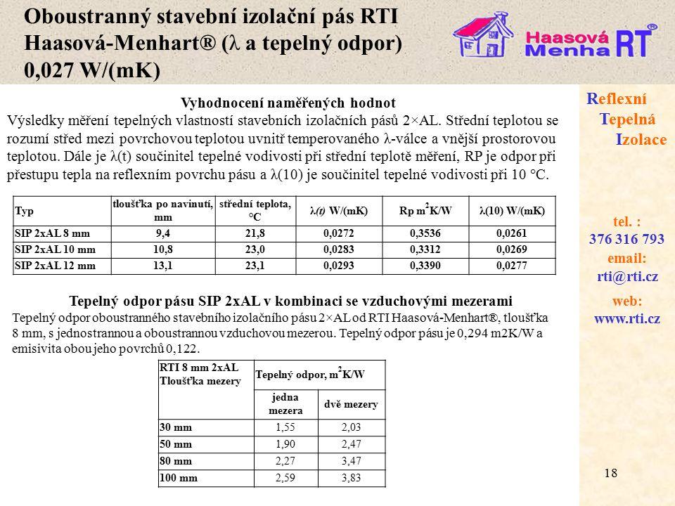 Oboustranný stavební izolační pás RTI
