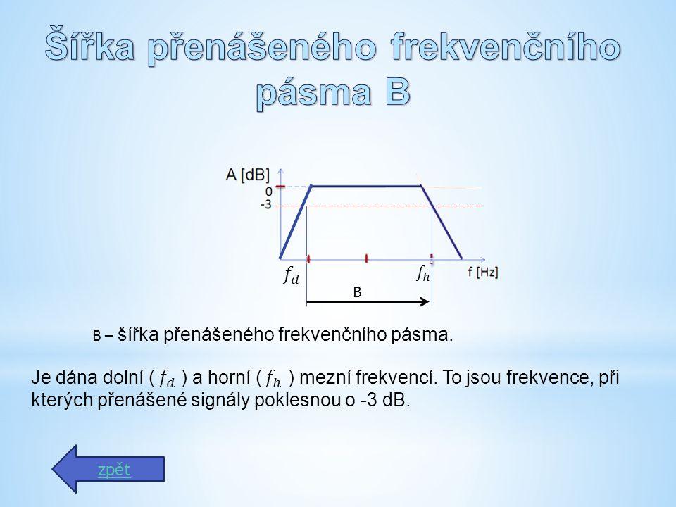 Šířka přenášeného frekvenčního pásma B