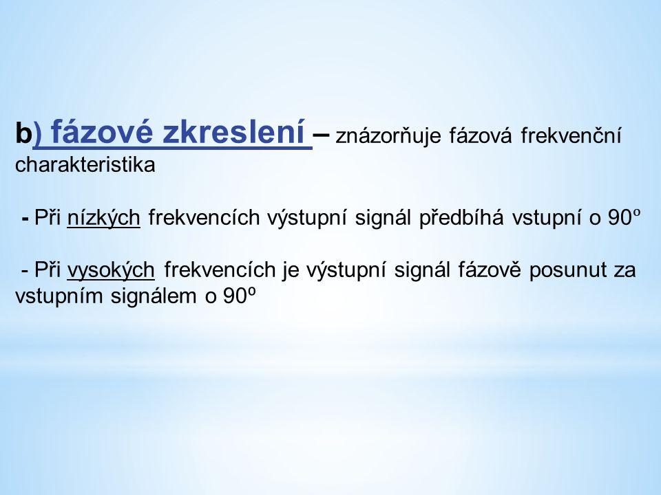 b) fázové zkreslení – znázorňuje fázová frekvenční charakteristika