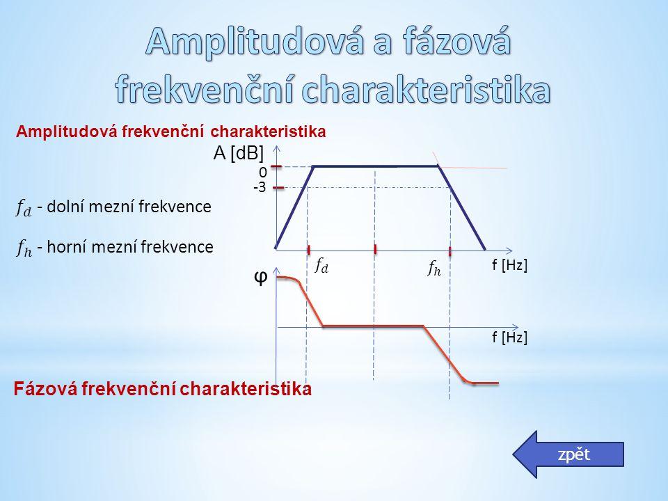 frekvenční charakteristika