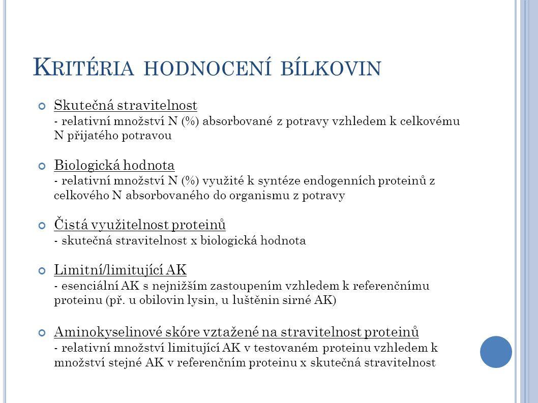 Kritéria hodnocení bílkovin