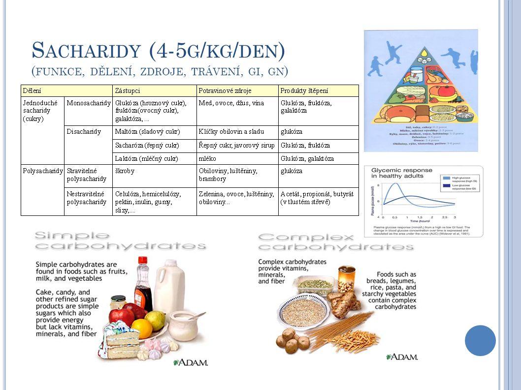 Sacharidy (4-5g/kg/den) (funkce, dělení, zdroje, trávení, gi, gn)