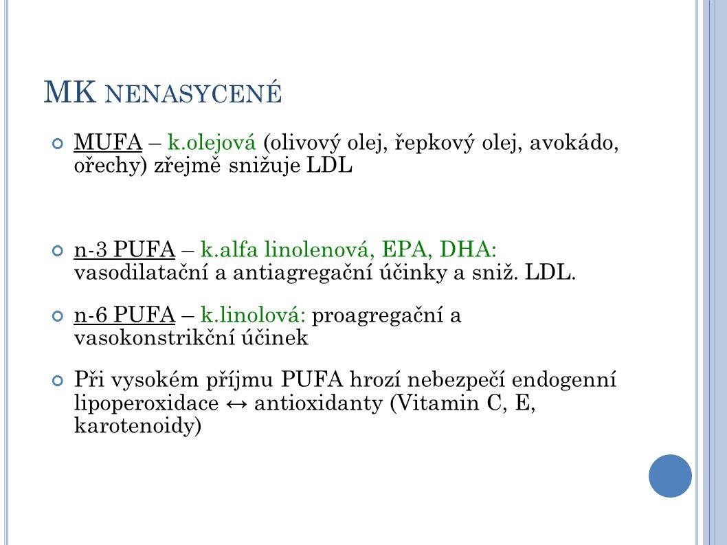 MK nenasycené MUFA – k.olejová (olivový olej, řepkový olej, avokádo, ořechy) zřejmě snižuje LDL.